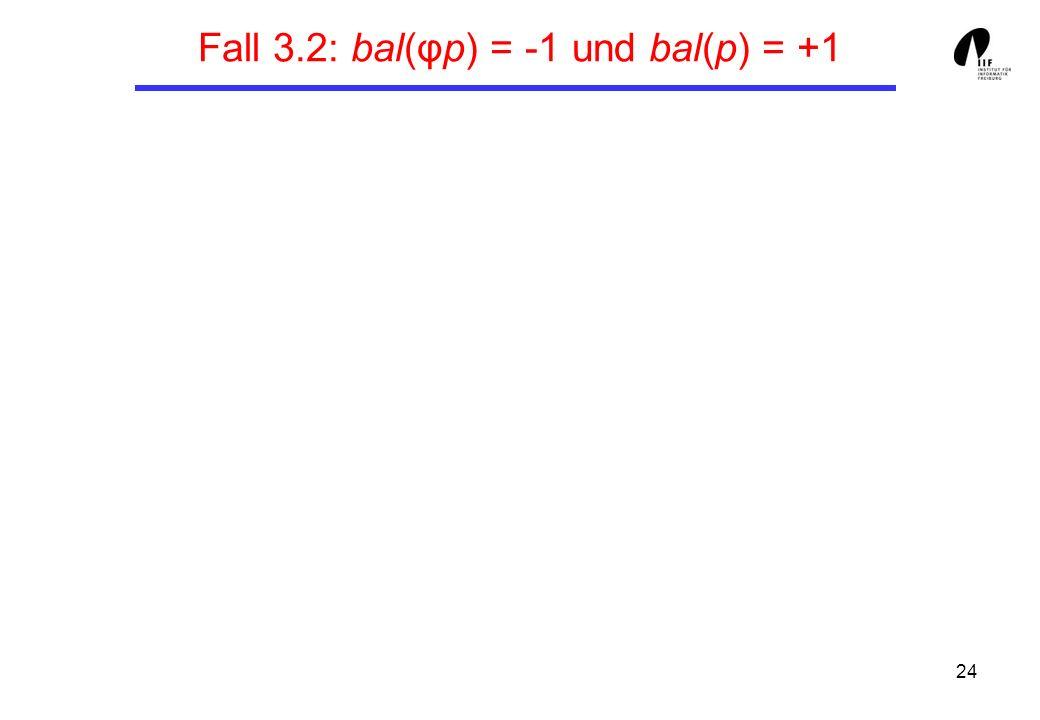Fall 3.2: bal(φp) = -1 und bal(p) = +1