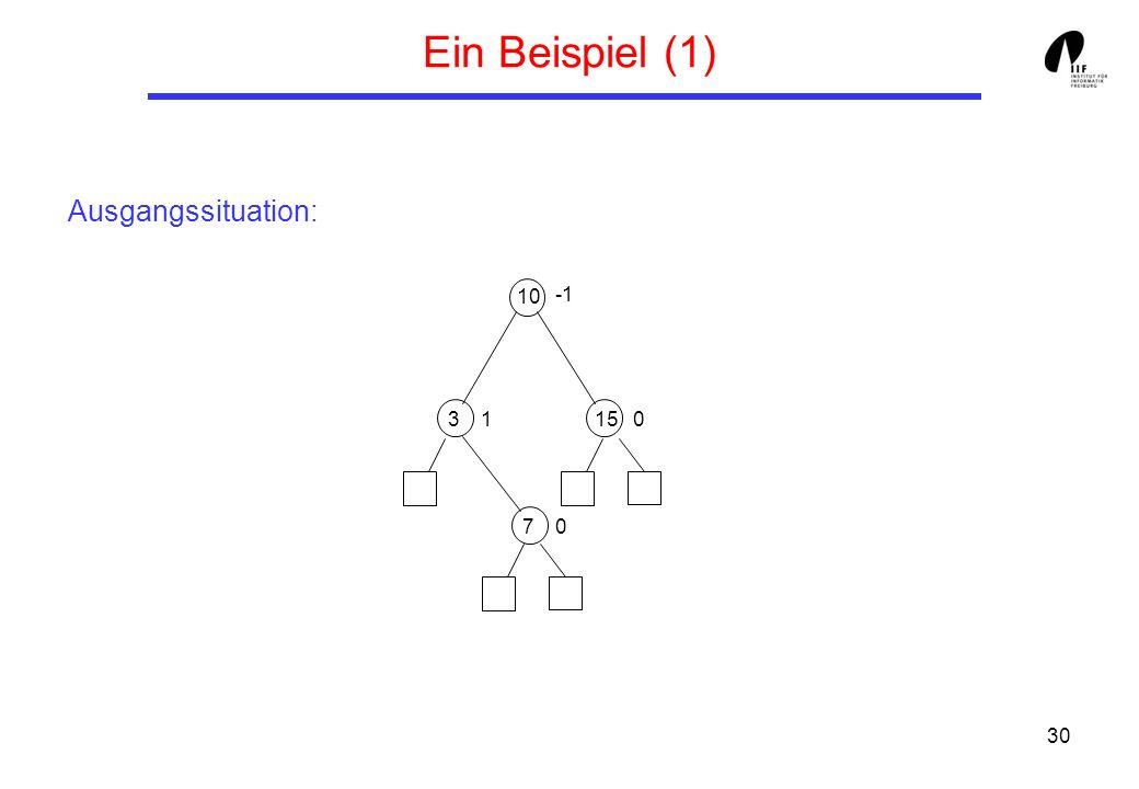 Ein Beispiel (1) Ausgangssituation: 10 -1 3 1 15 7