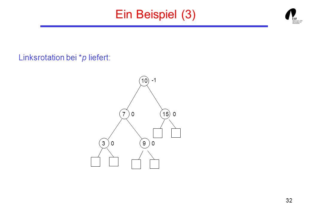 Ein Beispiel (3) Linksrotation bei *p liefert: 10 -1 7 15 3 9