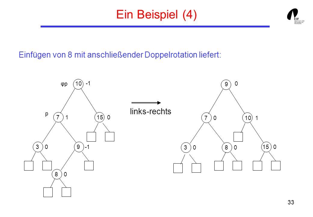 Ein Beispiel (4) Einfügen von 8 mit anschließender Doppelrotation liefert: φp. 10. -1. 9. links-rechts.