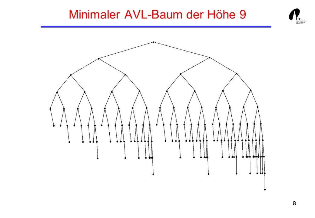 Minimaler AVL-Baum der Höhe 9