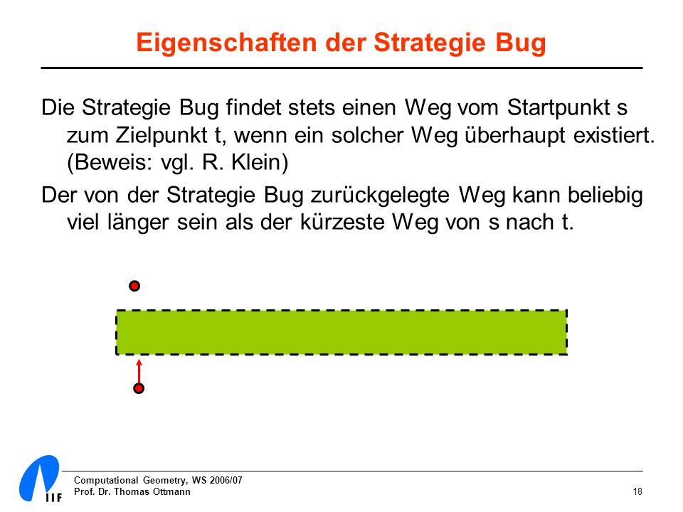 Eigenschaften der Strategie Bug
