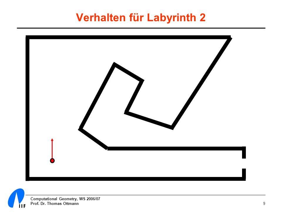Verhalten für Labyrinth 2