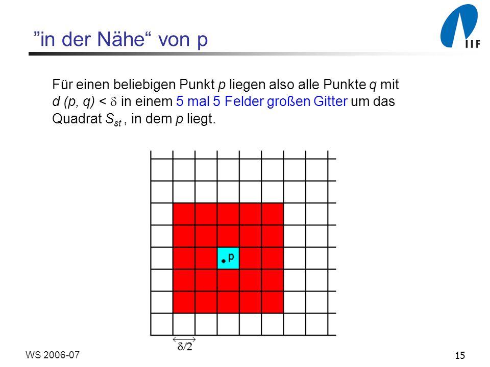 in der Nähe von pFür einen beliebigen Punkt p liegen also alle Punkte q mit.