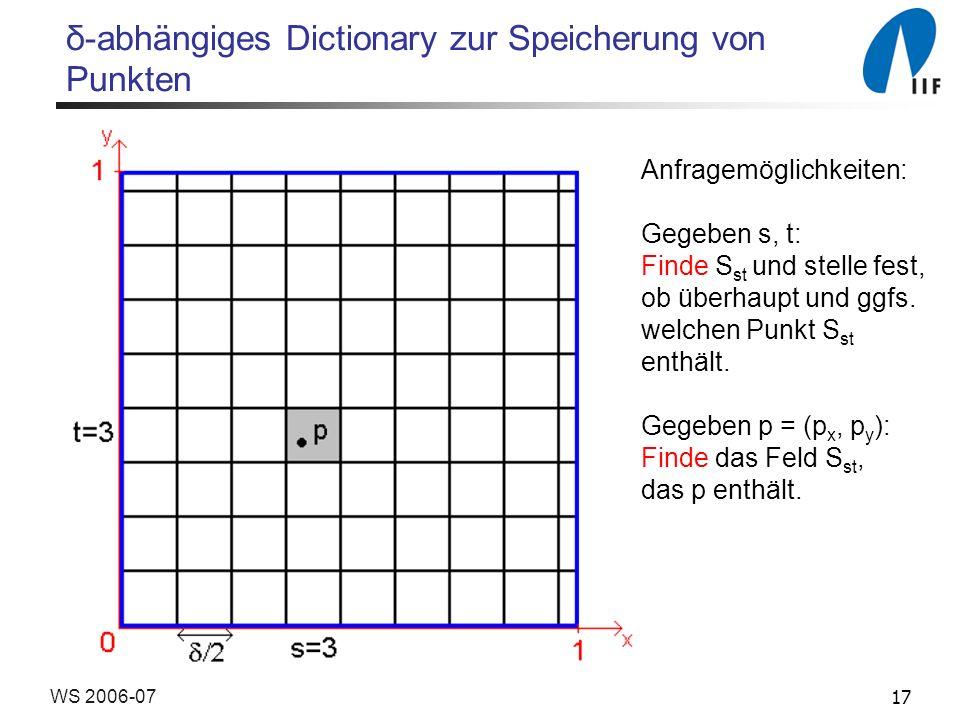 δ-abhängiges Dictionary zur Speicherung von Punkten