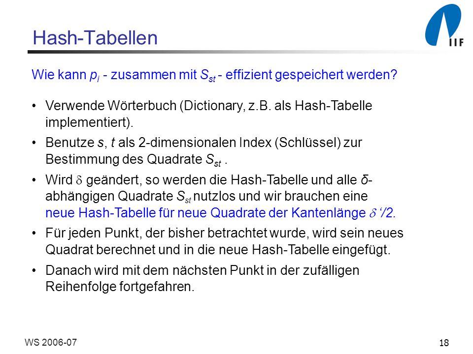 Hash-Tabellen Wie kann pi - zusammen mit Sst - effizient gespeichert werden Verwende Wörterbuch (Dictionary, z.B. als Hash-Tabelle implementiert).