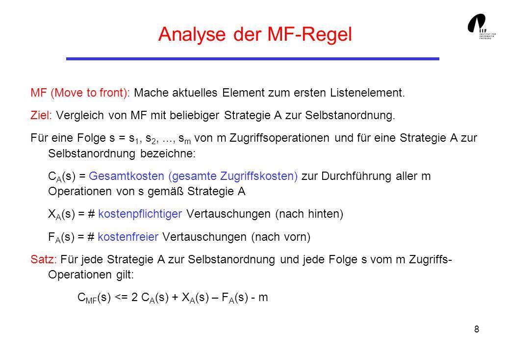 Analyse der MF-Regel MF (Move to front): Mache aktuelles Element zum ersten Listenelement.