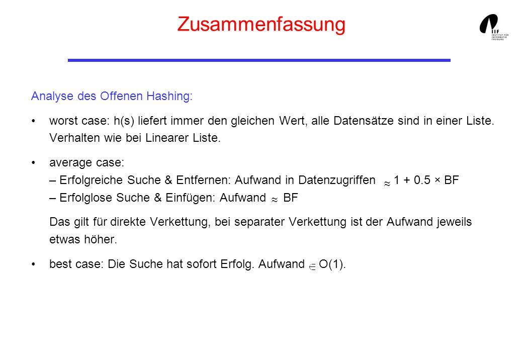 Zusammenfassung Analyse des Offenen Hashing: