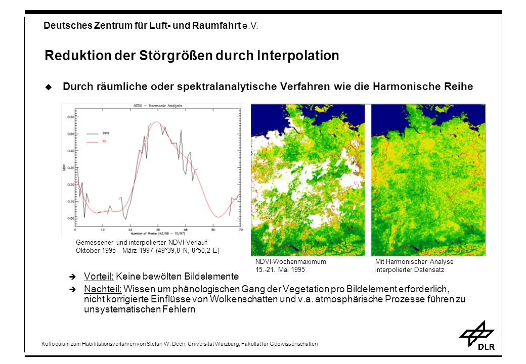 Reduktion der Störgrößen durch Interpolation