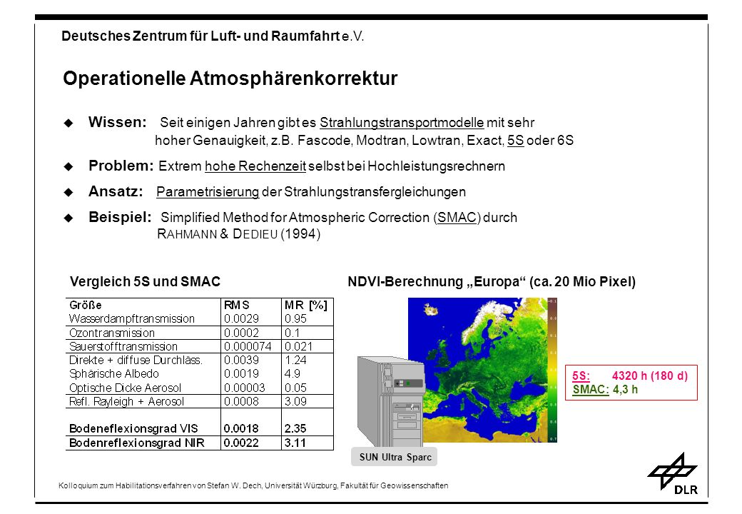 Operationelle Atmosphärenkorrektur