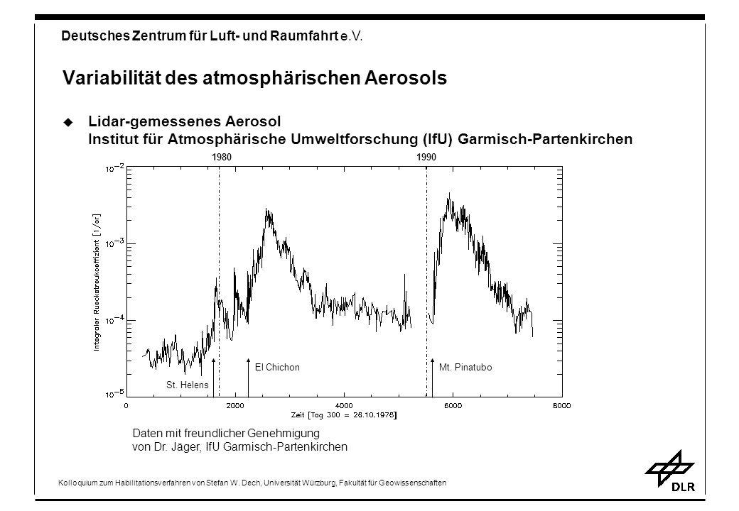 Variabilität des atmosphärischen Aerosols