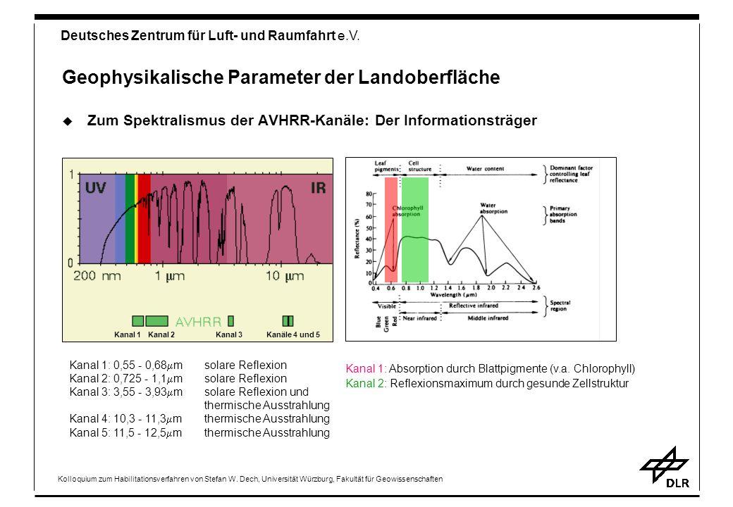 Geophysikalische Parameter der Landoberfläche