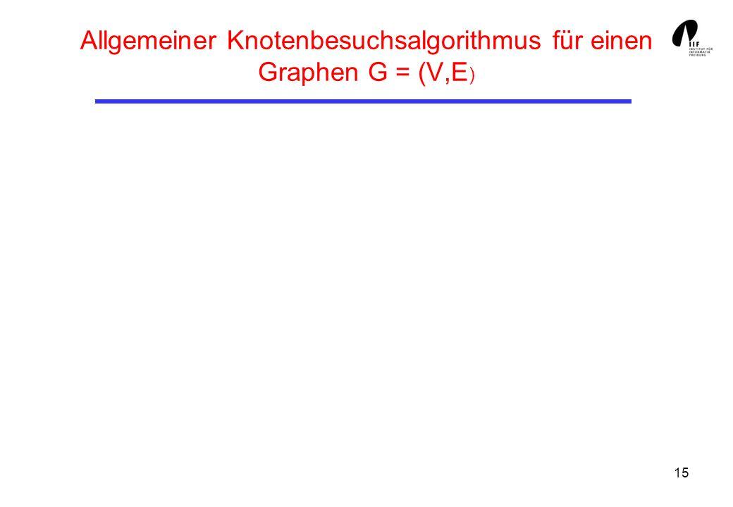 Allgemeiner Knotenbesuchsalgorithmus für einen Graphen G = (V,E)