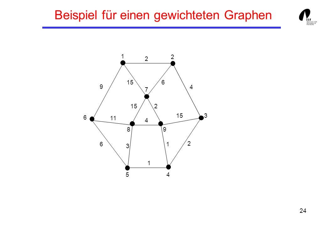 Beispiel für einen gewichteten Graphen