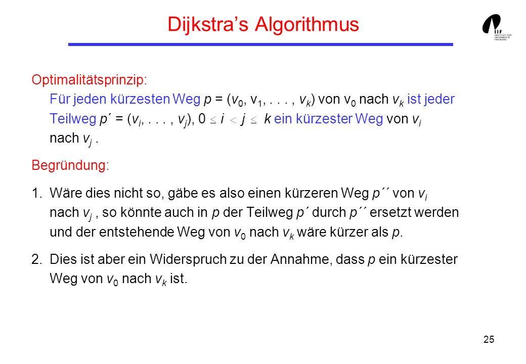 Dijkstra's Algorithmus