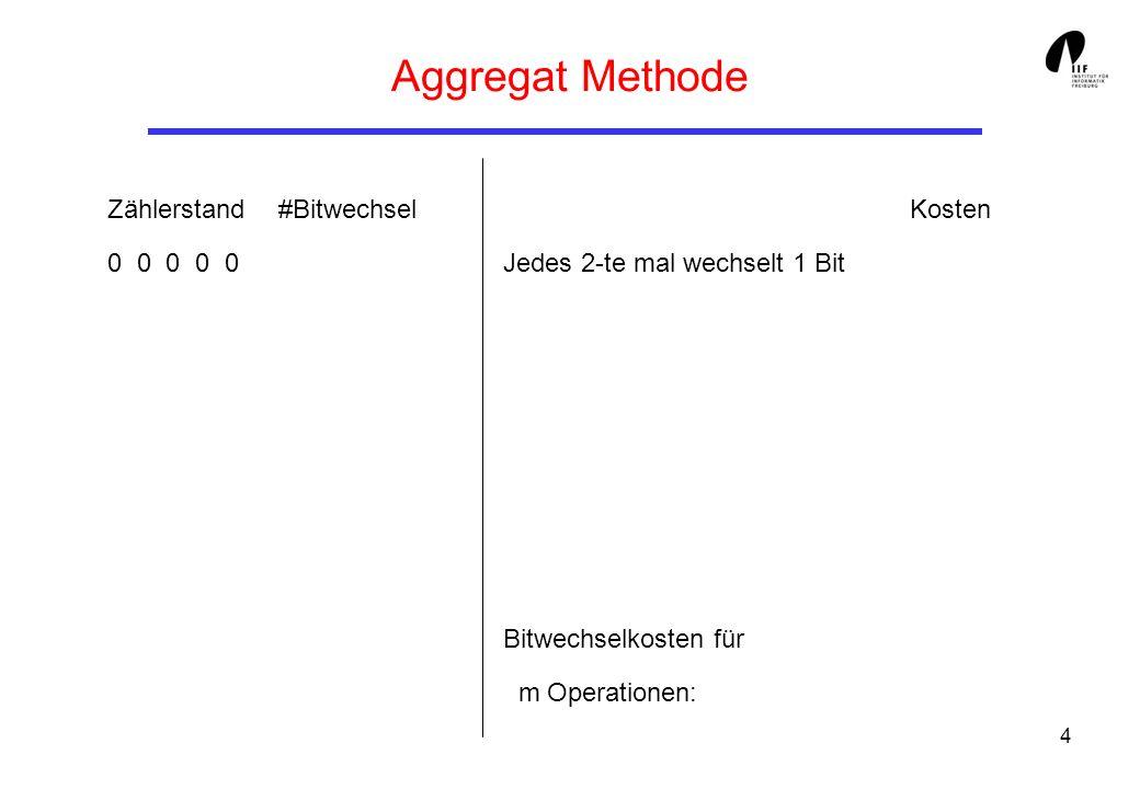 Aggregat Methode Zählerstand #Bitwechsel Kosten
