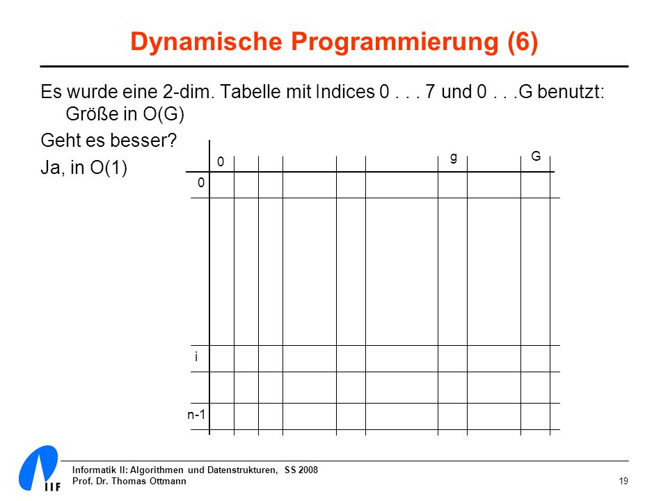 Dynamische Programmierung (6)