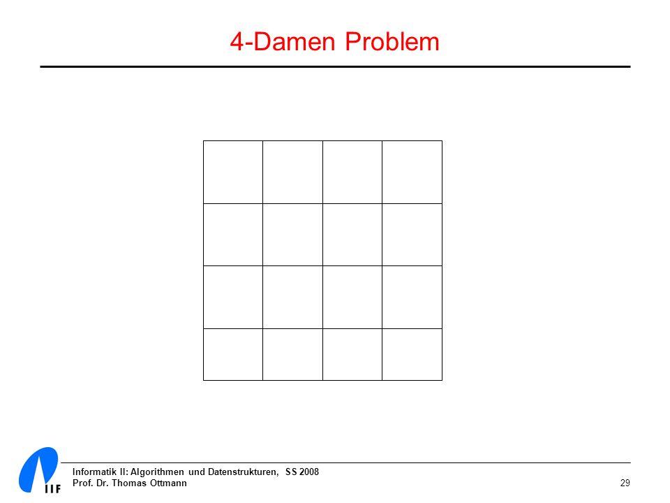4-Damen Problem Informatik II: Algorithmen und Datenstrukturen, SS 2008 Prof. Dr. Thomas Ottmann