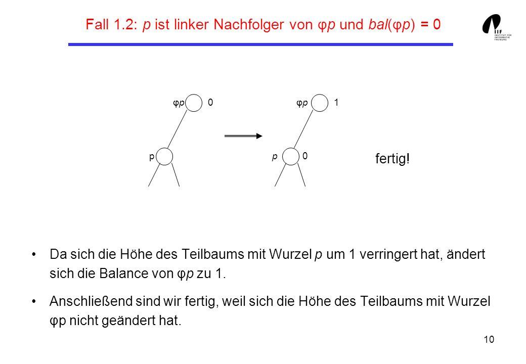 Fall 1.2: p ist linker Nachfolger von φp und bal(φp) = 0