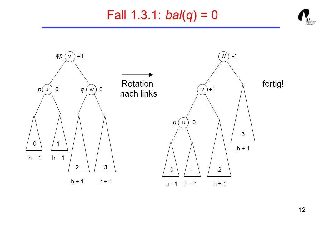 Fall 1.3.1: bal(q) = 0 Rotation nach links fertig! φp +1 u v 3 h + 1 w