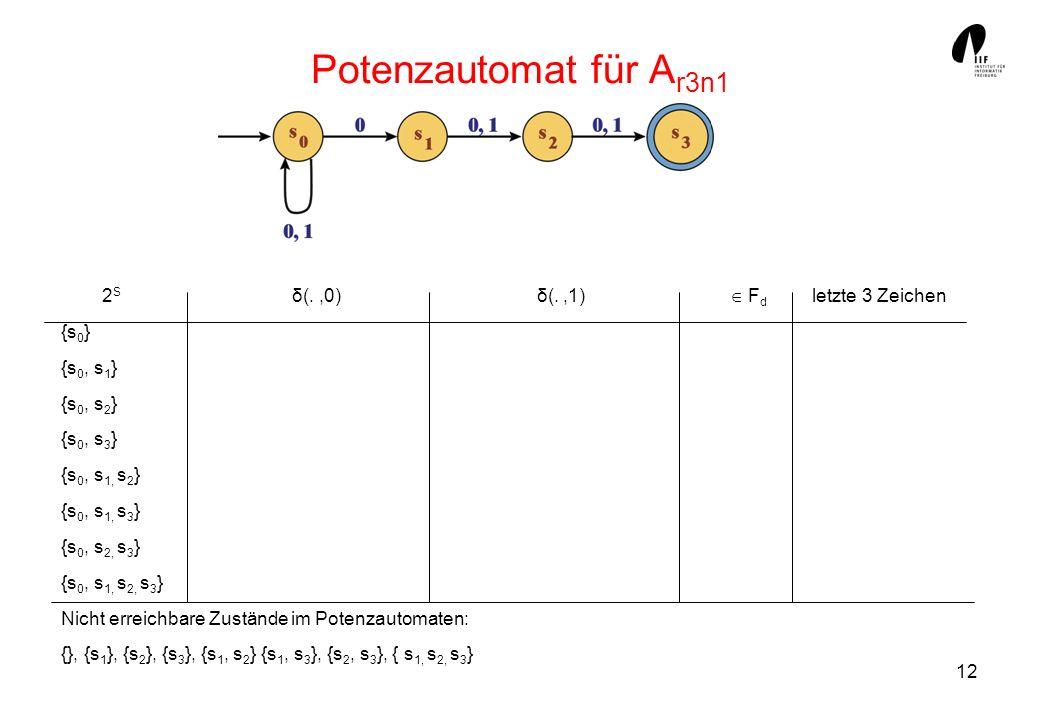 Potenzautomat für Ar3n1 2S δ(. ,0) δ(. ,1)  Fd letzte 3 Zeichen {s0}