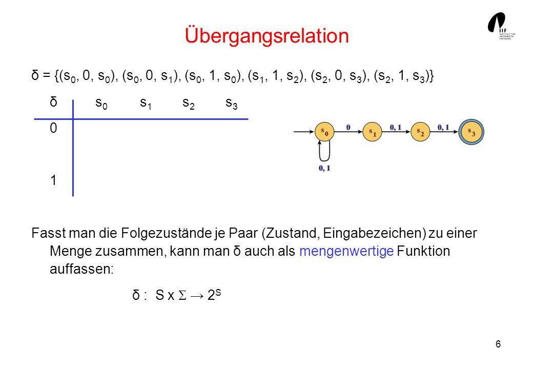 Übergangsrelation δ = {(s0, 0, s0), (s0, 0, s1), (s0, 1, s0), (s1, 1, s2), (s2, 0, s3), (s2, 1, s3)}