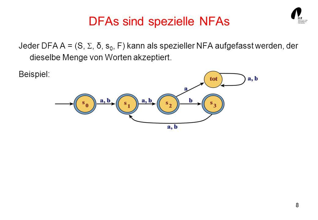 DFAs sind spezielle NFAs