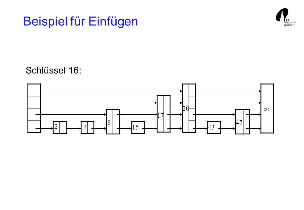 Beispiel für Einfügen Schlüssel 16:  20 17 8 47 2 4 15 43