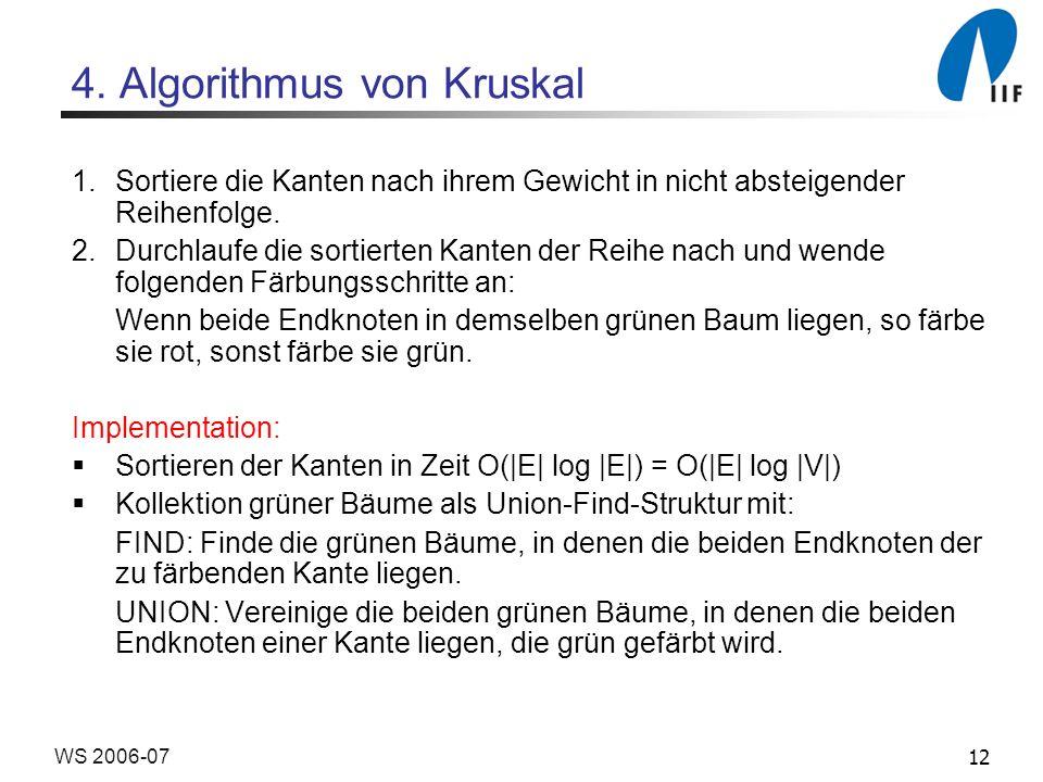 4. Algorithmus von Kruskal