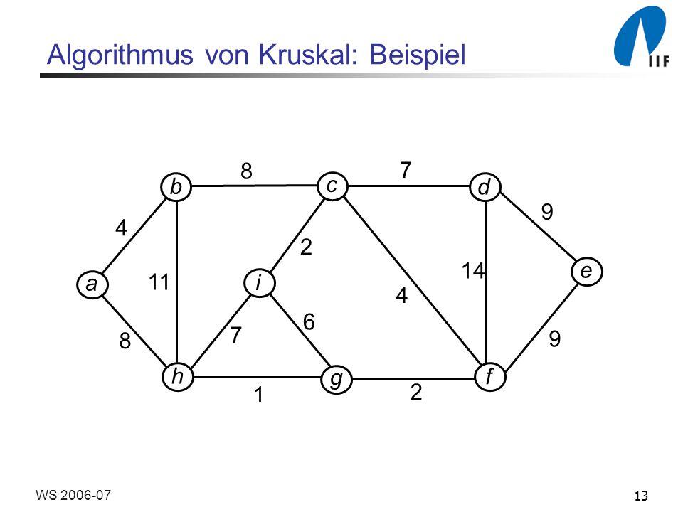 Algorithmus von Kruskal: Beispiel