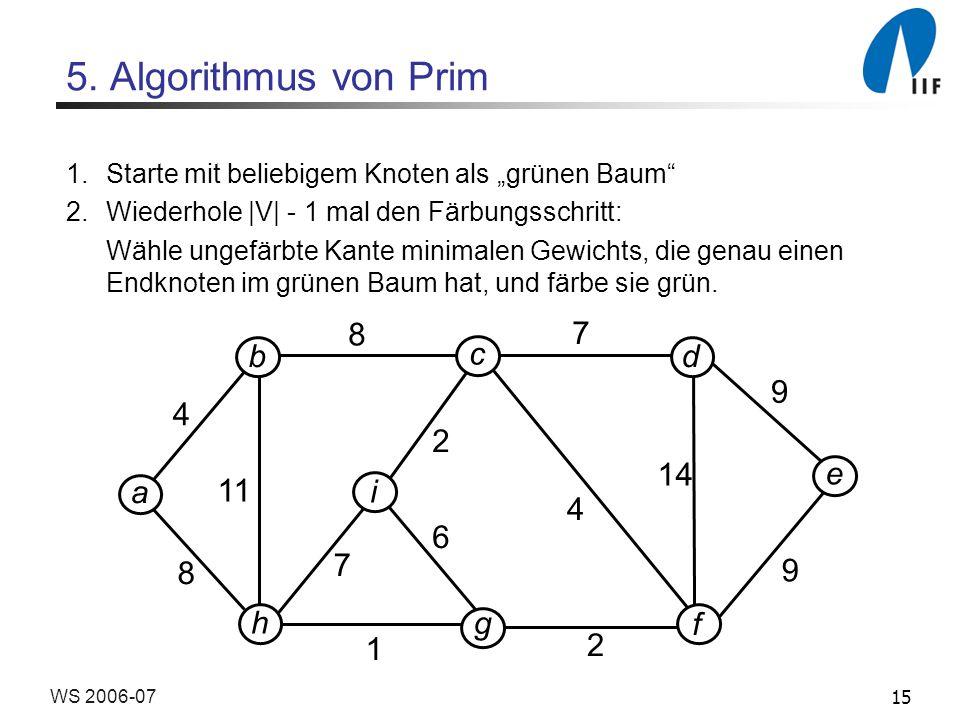 5. Algorithmus von Prim 8 7 b c d 9 4 2 14 e a 11 i 4 6 7 8 9 h g f 1