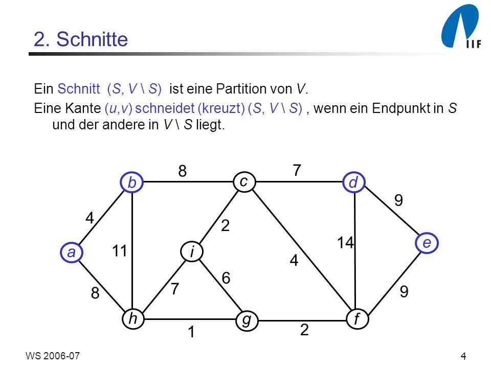 2. Schnitte Ein Schnitt (S, V \ S) ist eine Partition von V.