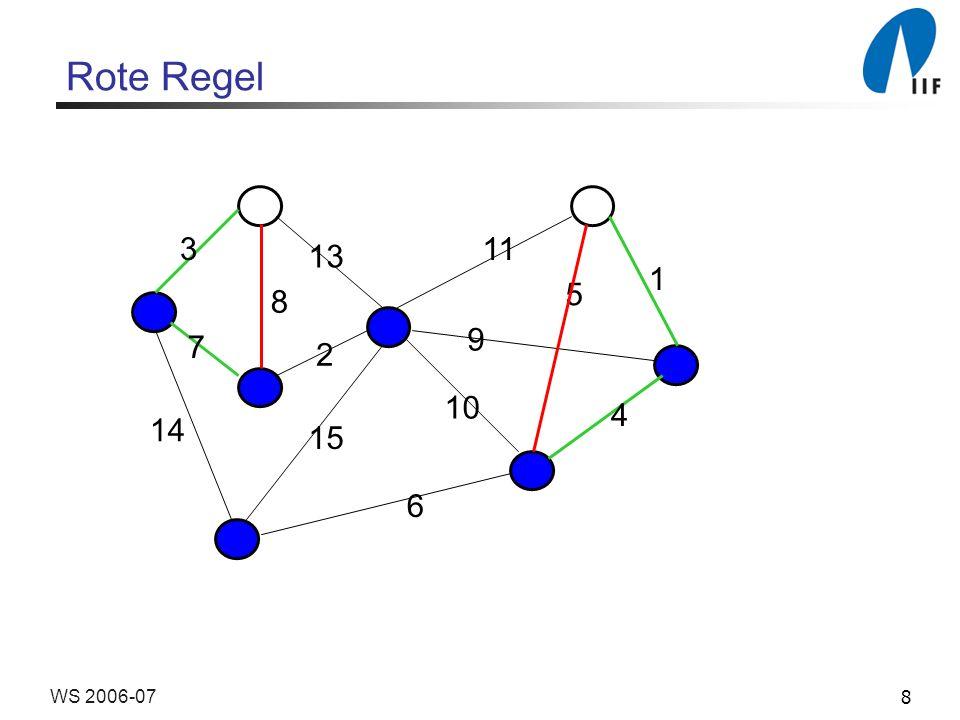 Rote Regel 3 11 13 1 5 8 9 7 2 10 4 14 15 6 WS 2006-07