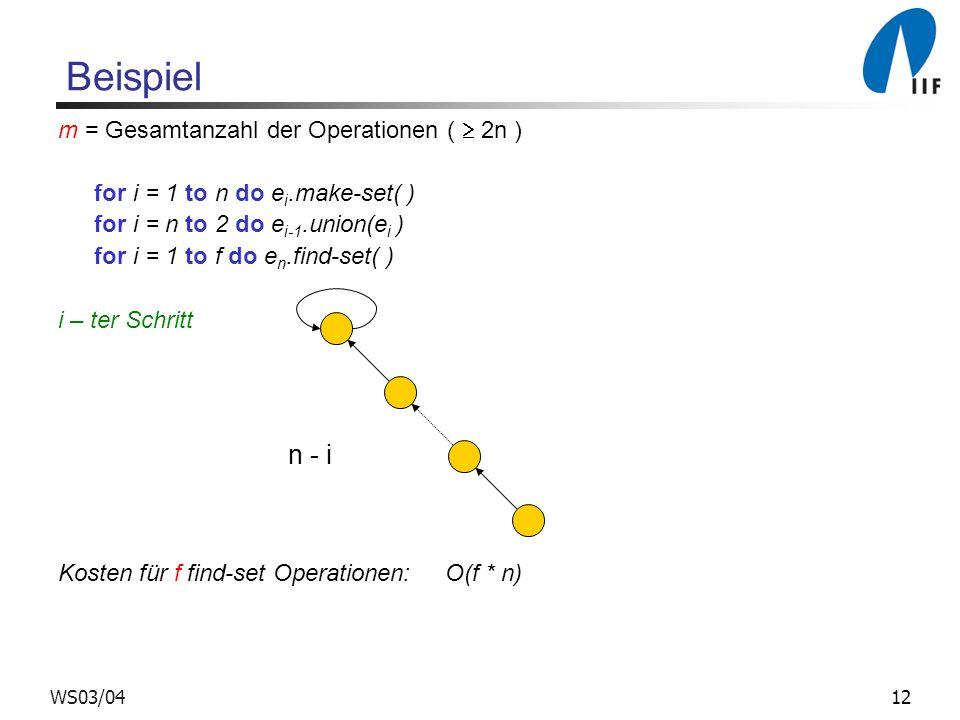 Beispiel n - i m = Gesamtanzahl der Operationen (  2n )