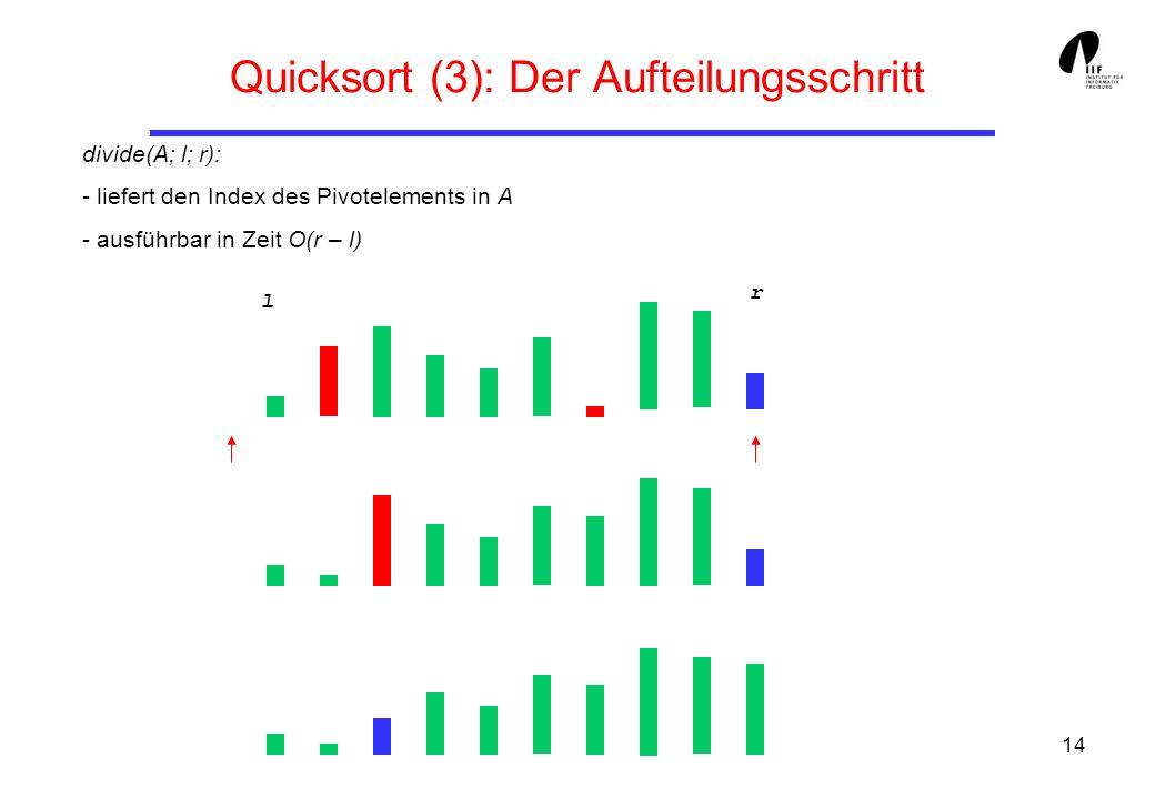 Quicksort (3): Der Aufteilungsschritt