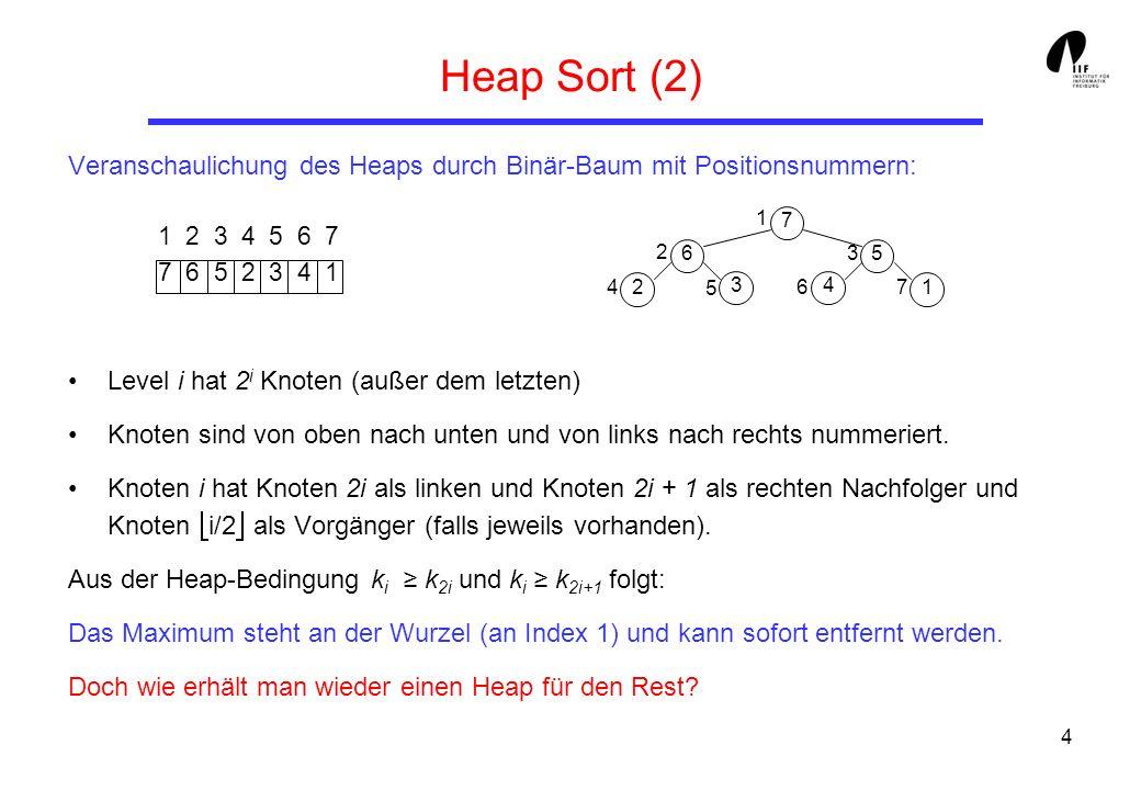 Heap Sort (2) Veranschaulichung des Heaps durch Binär-Baum mit Positionsnummern: Level i hat 2i Knoten (außer dem letzten)