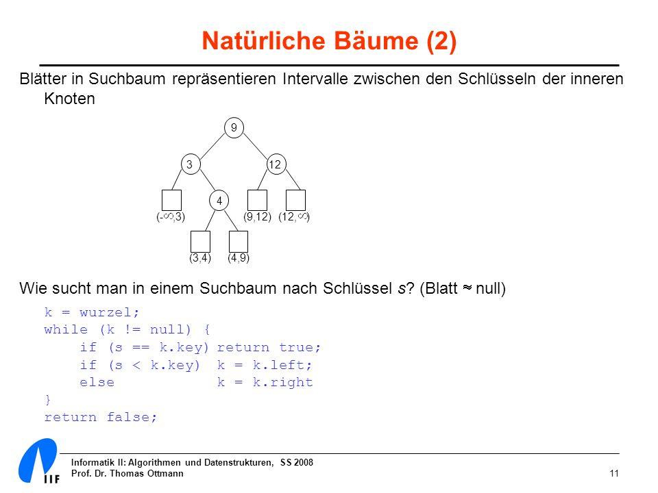 Natürliche Bäume (2) Blätter in Suchbaum repräsentieren Intervalle zwischen den Schlüsseln der inneren Knoten.