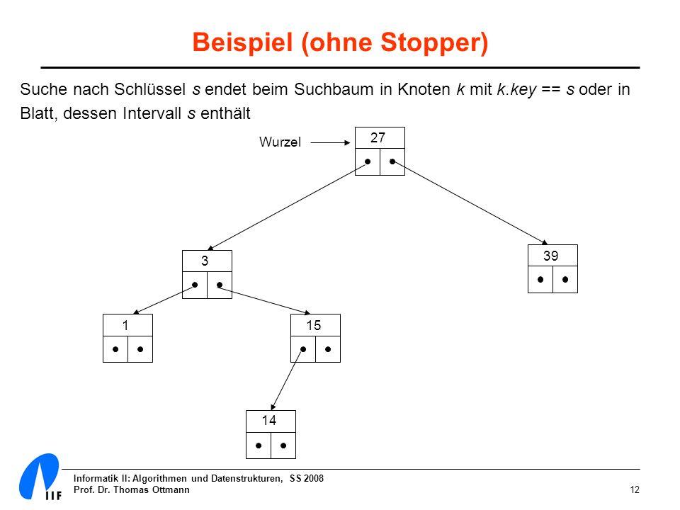 Beispiel (ohne Stopper)