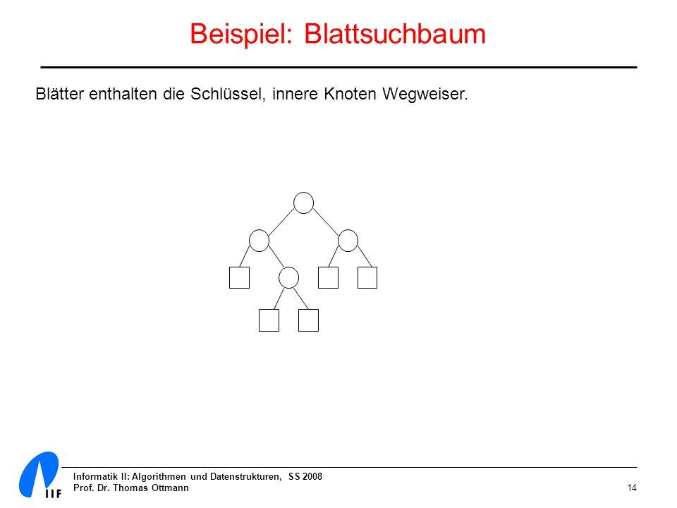 Beispiel: Blattsuchbaum