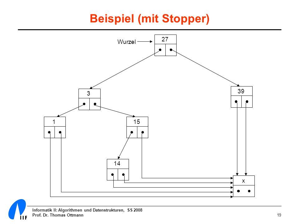 Beispiel (mit Stopper)