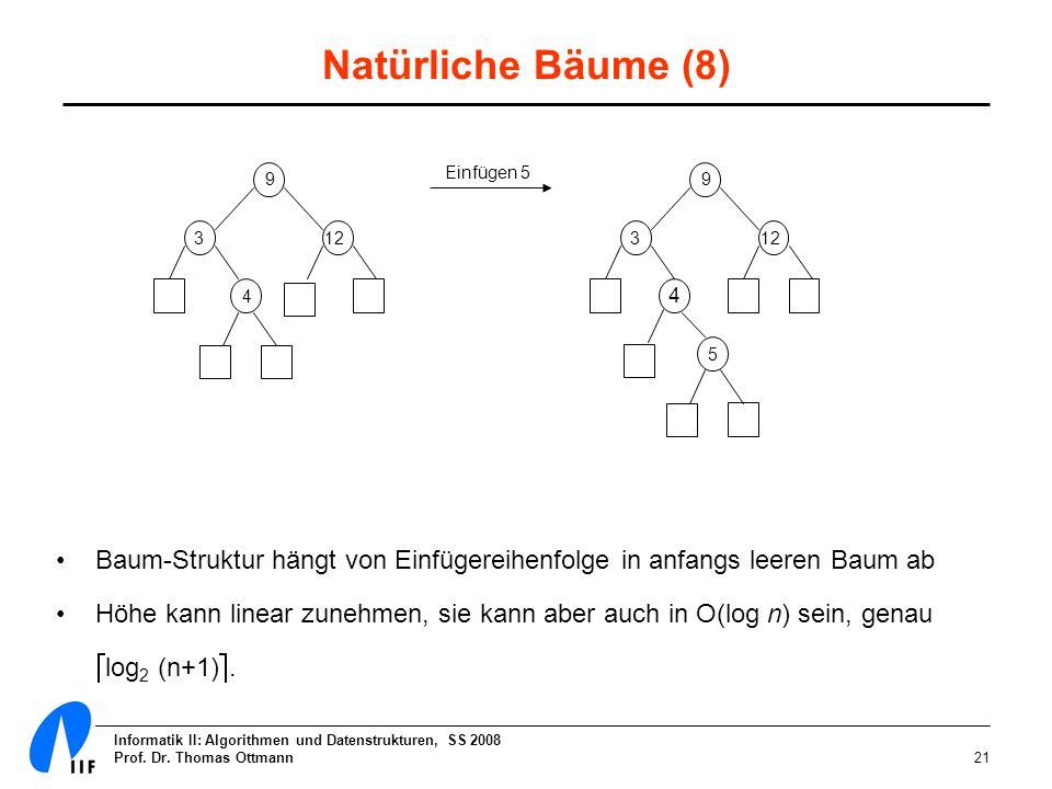 Natürliche Bäume (8)9. Einfügen 5. 9. 3. 12. 3. 12. 4. 4. 5. Baum-Struktur hängt von Einfügereihenfolge in anfangs leeren Baum ab.