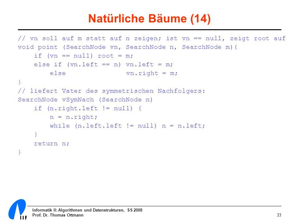 Natürliche Bäume (14)