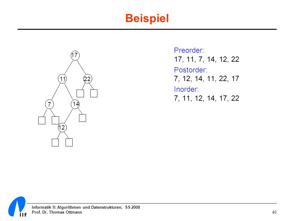 BeispielPreorder: 17, 11, 7, 14, 12, 22. Postorder: 7, 12, 14, 11, 22, 17. Inorder: 7, 11, 12, 14, 17, 22.