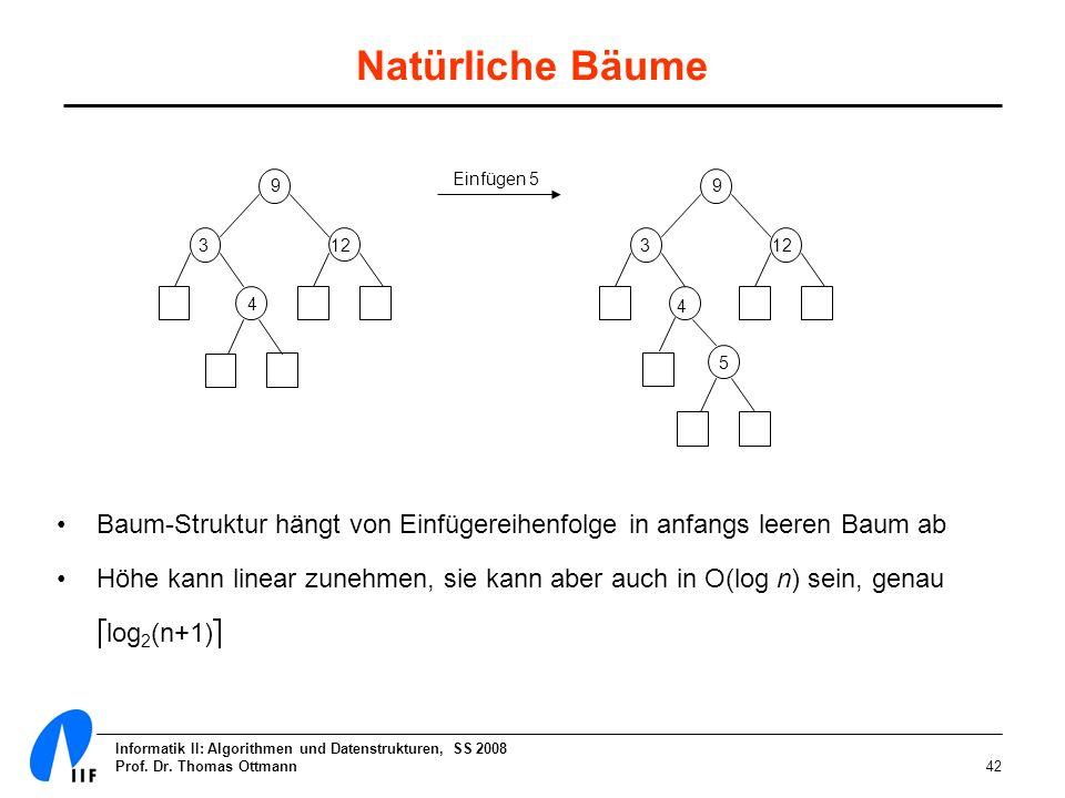 Natürliche Bäume 9. Einfügen 5. 9. 3. 12. 3. 12. 4. 4. 5. Baum-Struktur hängt von Einfügereihenfolge in anfangs leeren Baum ab.