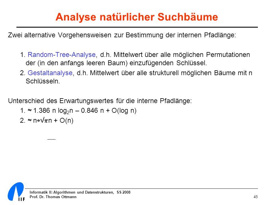 Analyse natürlicher Suchbäume