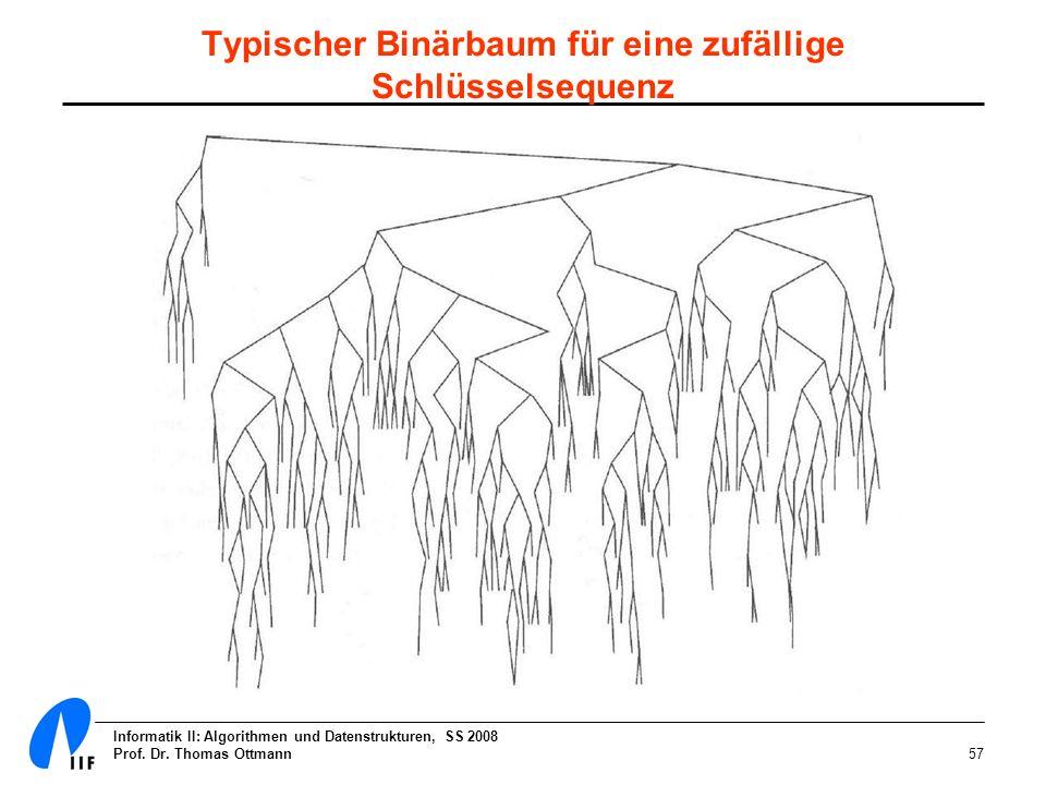 Typischer Binärbaum für eine zufällige Schlüsselsequenz