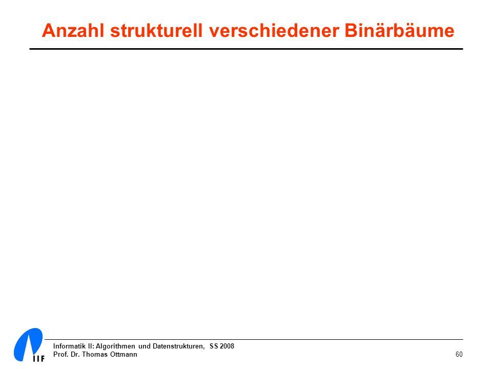 Anzahl strukturell verschiedener Binärbäume