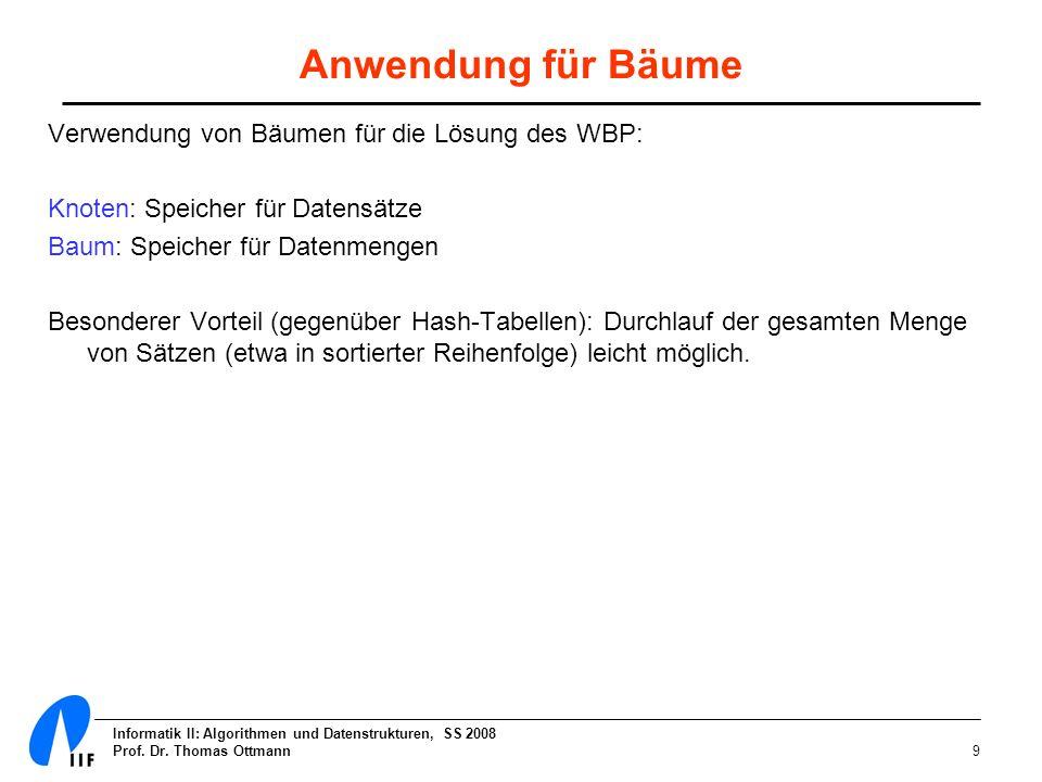 Anwendung für Bäume Verwendung von Bäumen für die Lösung des WBP: