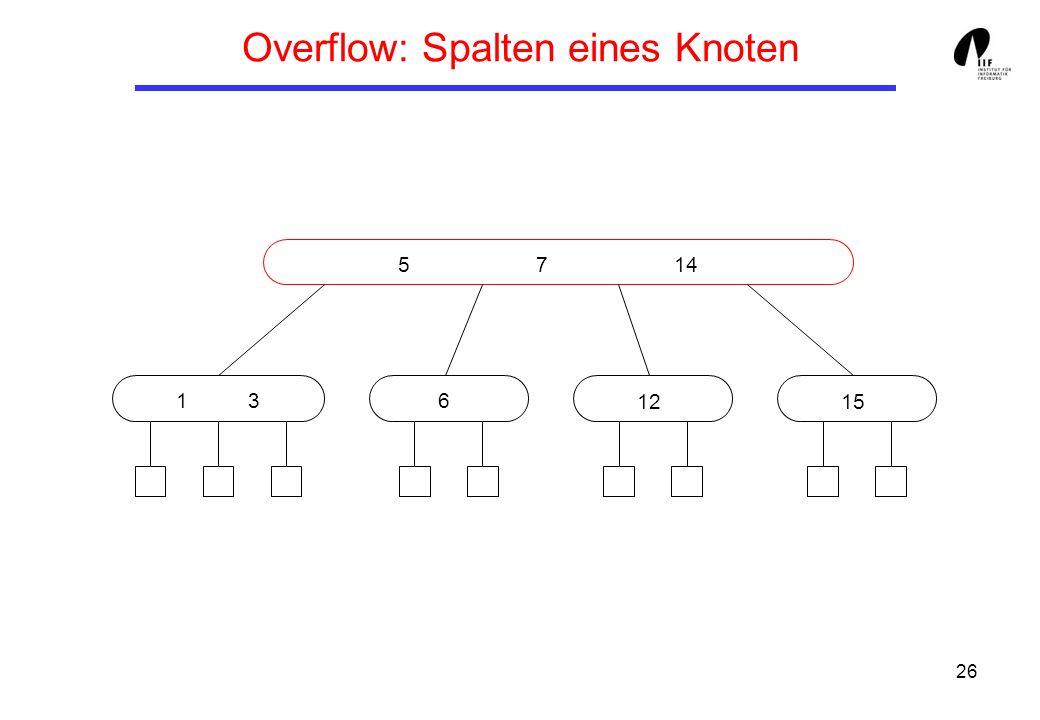 Overflow: Spalten eines Knoten