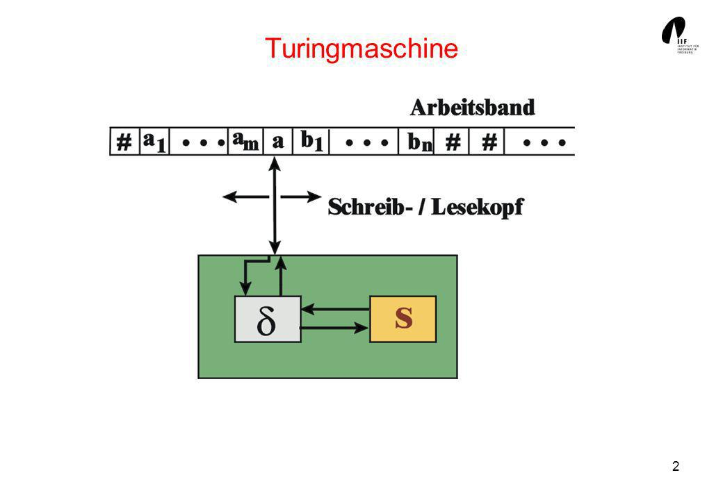 Turingmaschine